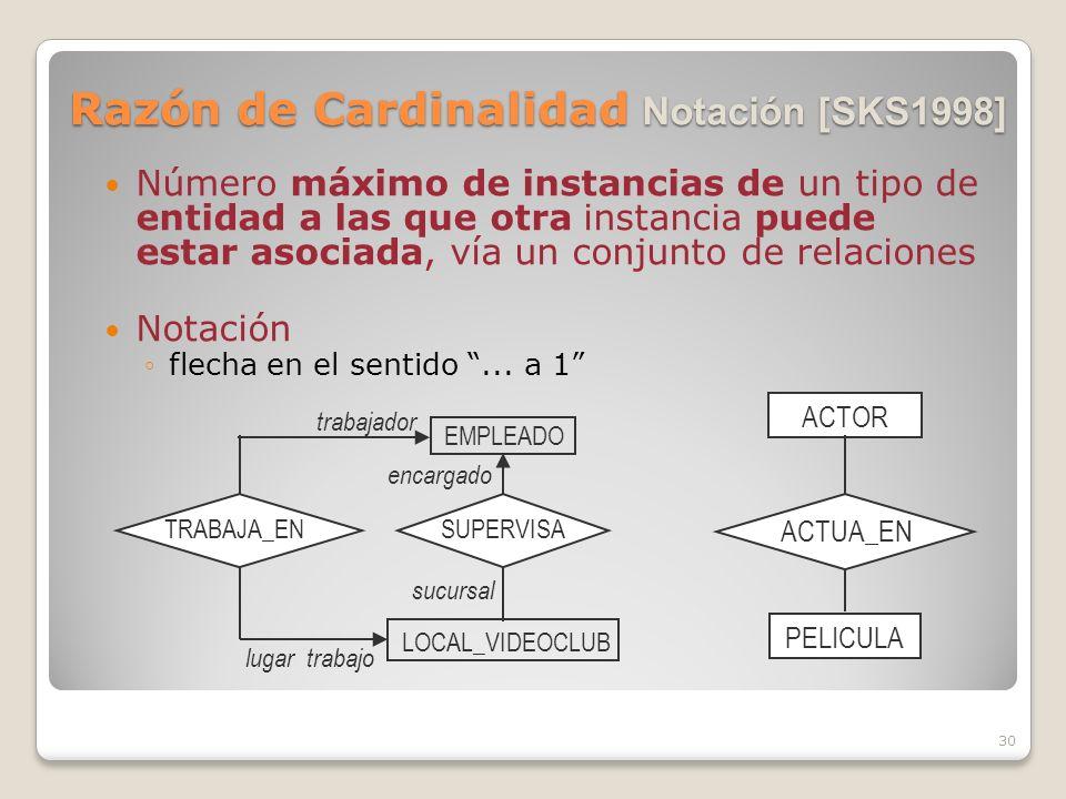 Razón de Cardinalidad Notación [SKS1998]